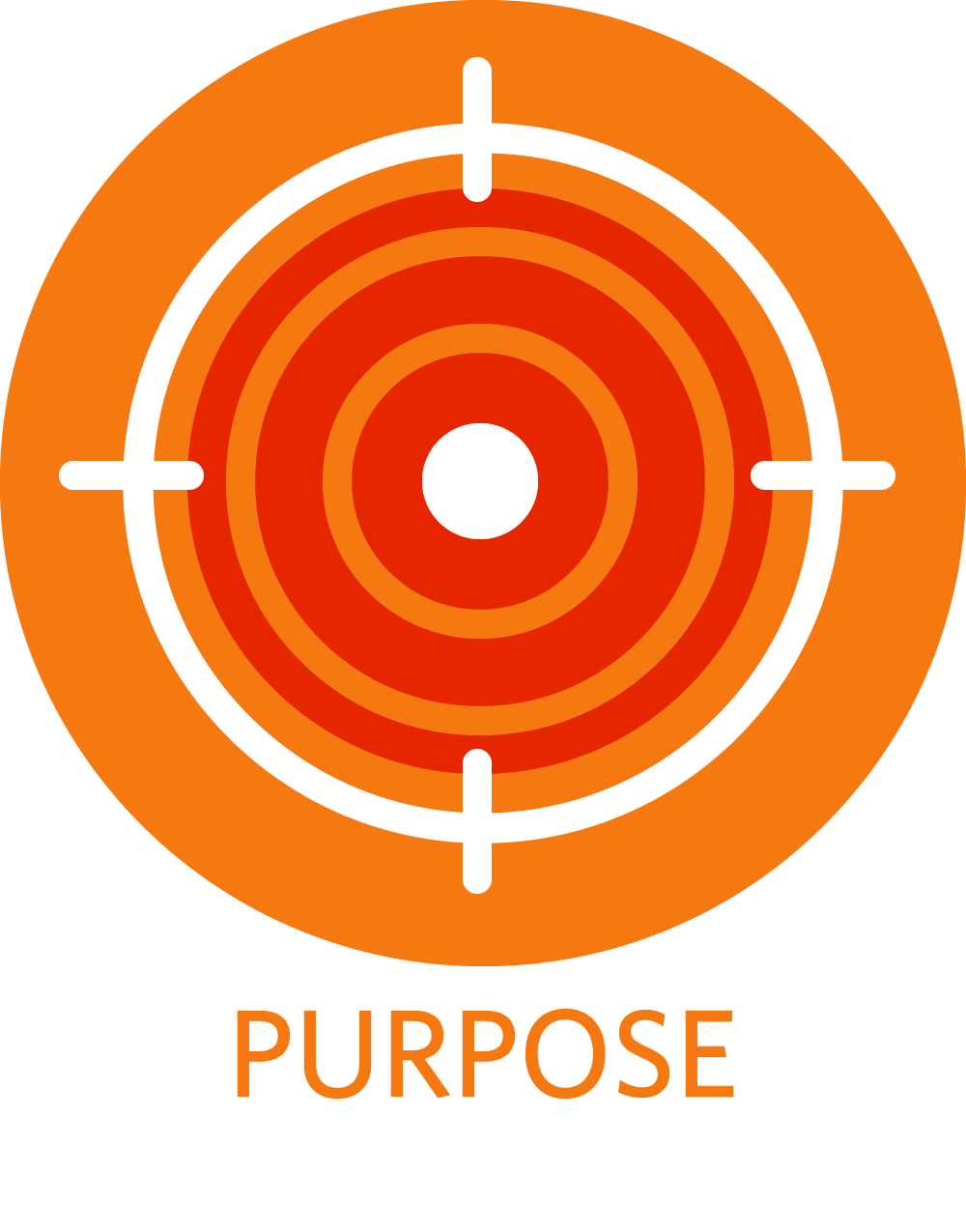 Powerful purpose